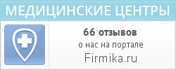 Медицинские центры в Казани.